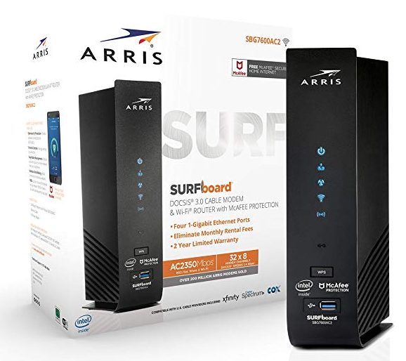 best router modem combo