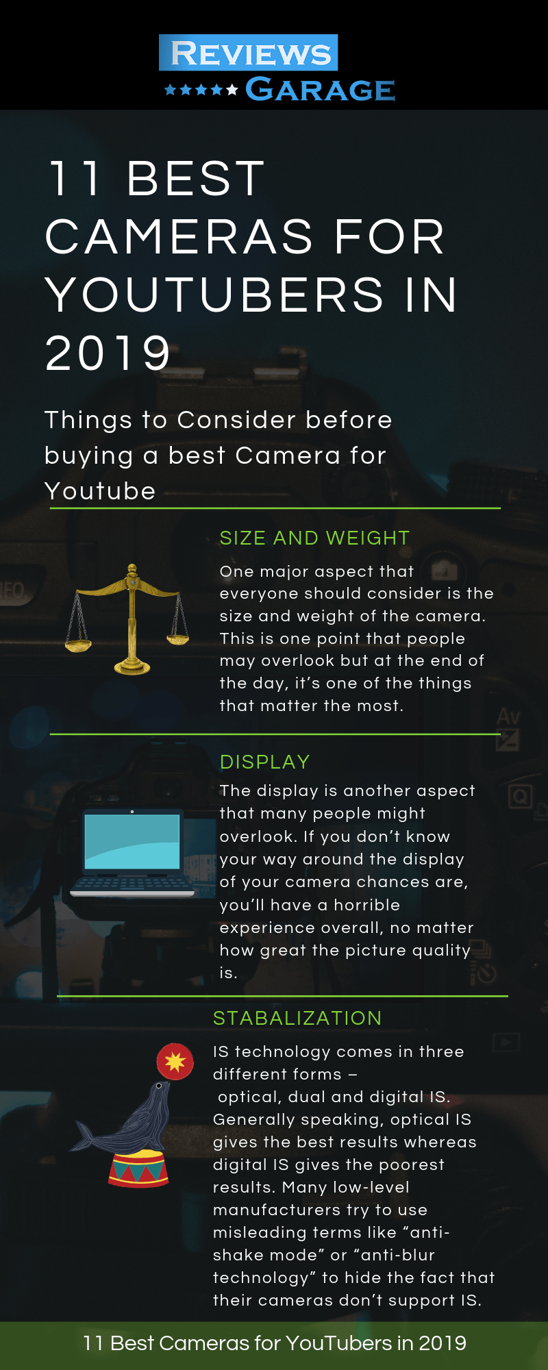 Things to Consider before buying the best Camera for Youtube
