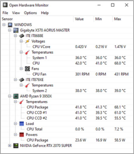 Tools for Motherboard Temperature high